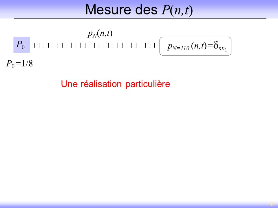 47 Mesure des P(n,t) P 0 =1/8 P0P0 1 p N (n,t) 1 p N=110 (n,t)= nn 1 Une réalisation particulière