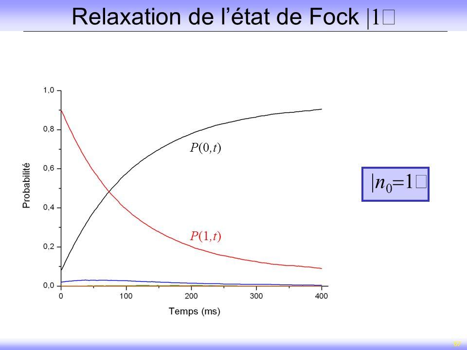 57 Relaxation de létat de Fock n P(1,t) P(0,t)