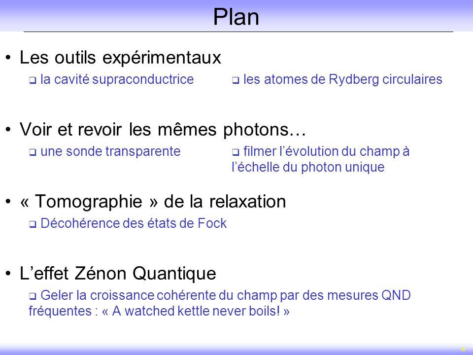 6 Plan Les outils expérimentaux la cavité supraconductrice Voir et revoir les mêmes photons… une sonde transparente « Tomographie » de la relaxation D
