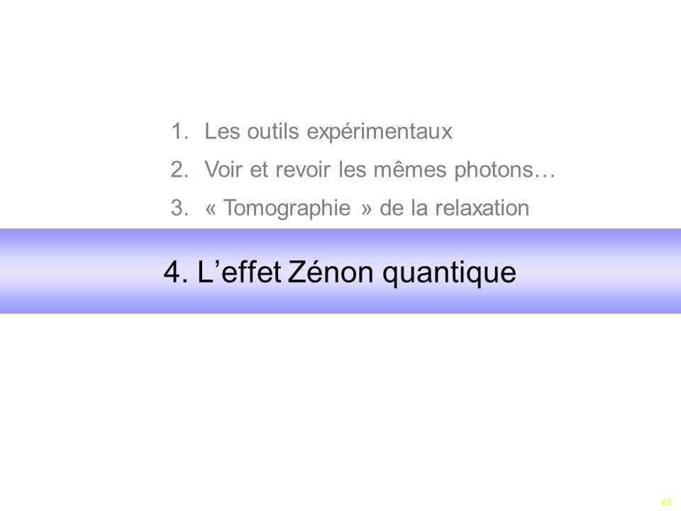 62 4. Leffet Zénon quantique 1.Les outils expérimentaux 2.Voir et revoir les mêmes photons… 3.« Tomographie » de la relaxation