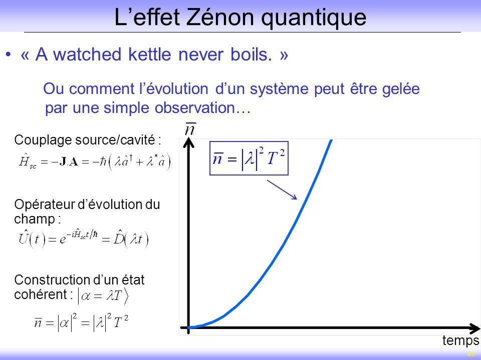 63 Leffet Zénon quantique temps « A watched kettle never boils. » Ou comment lévolution dun système peut être gelée par une simple observation… Coupla