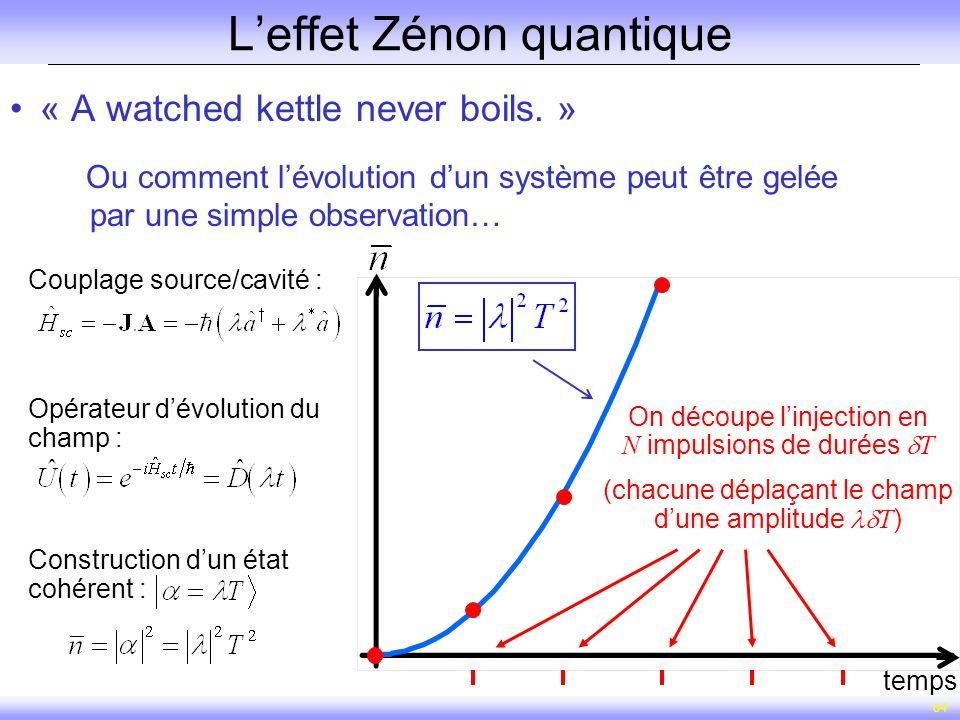 64 Leffet Zénon quantique temps « A watched kettle never boils. » Ou comment lévolution dun système peut être gelée par une simple observation… Coupla