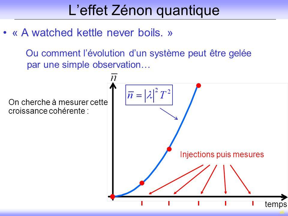 65 Leffet Zénon quantique temps « A watched kettle never boils. » Ou comment lévolution dun système peut être gelée par une simple observation… Inject
