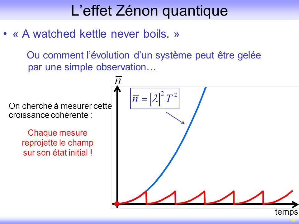 66 Leffet Zénon quantique temps « A watched kettle never boils. » Ou comment lévolution dun système peut être gelée par une simple observation… Chaque