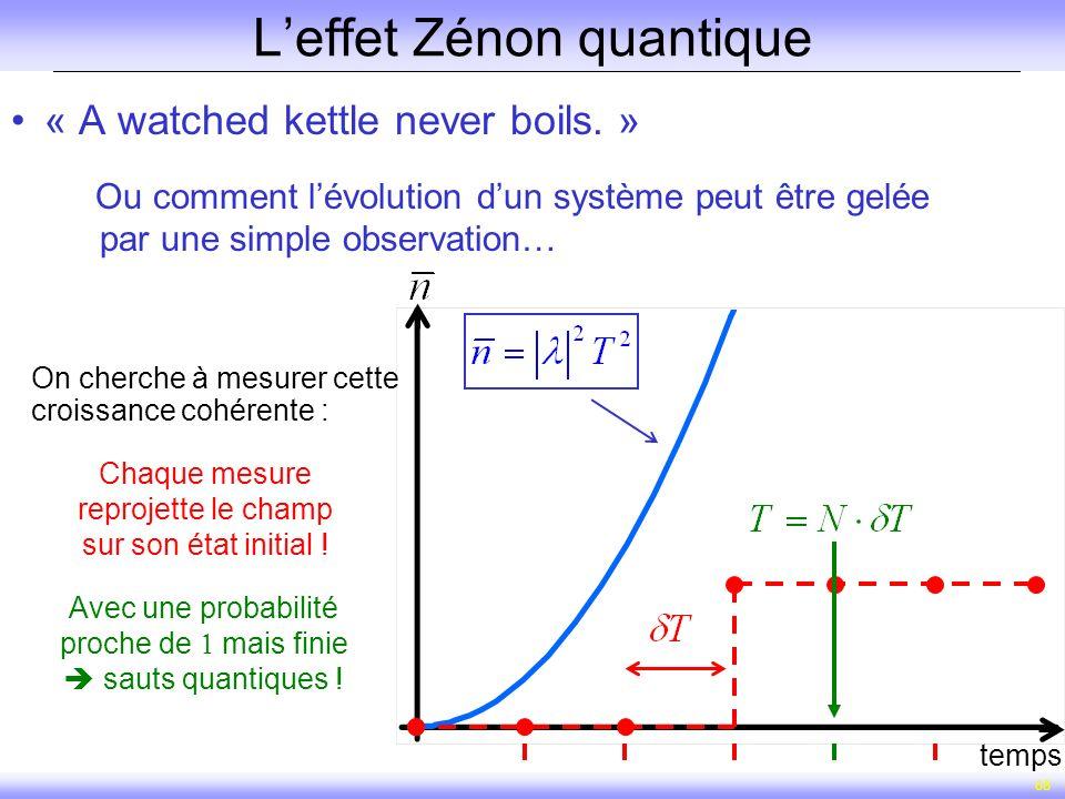 68 Leffet Zénon quantique temps « A watched kettle never boils. » Ou comment lévolution dun système peut être gelée par une simple observation… Chaque