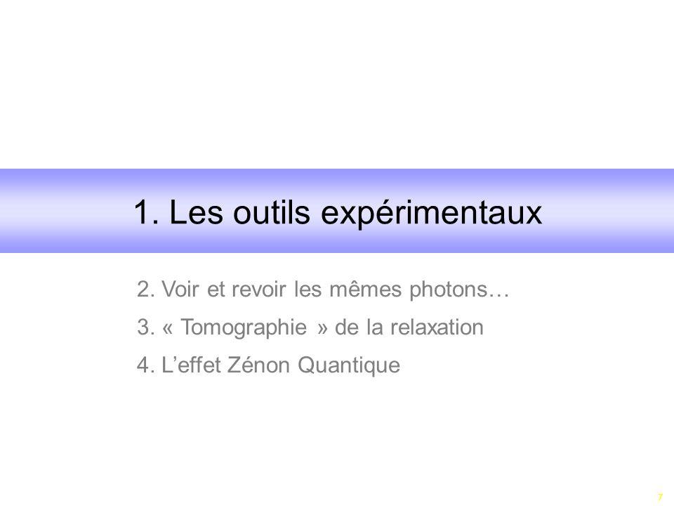 7 1. Les outils expérimentaux 2. Voir et revoir les mêmes photons… 3. « Tomographie » de la relaxation 4. Leffet Zénon Quantique