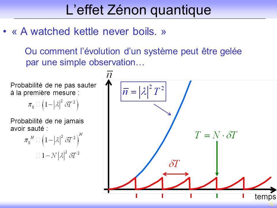 71 Leffet Zénon quantique « A watched kettle never boils. » Ou comment lévolution dun système peut être gelée par une simple observation… T temps Prob