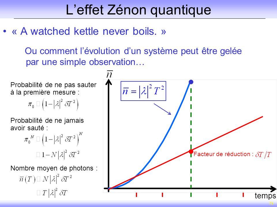 73 Leffet Zénon quantique « A watched kettle never boils. » Ou comment lévolution dun système peut être gelée par une simple observation… temps Facteu