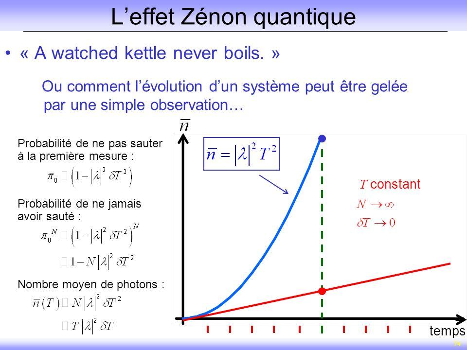 74 Leffet Zénon quantique temps « A watched kettle never boils. » Ou comment lévolution dun système peut être gelée par une simple observation… T cons
