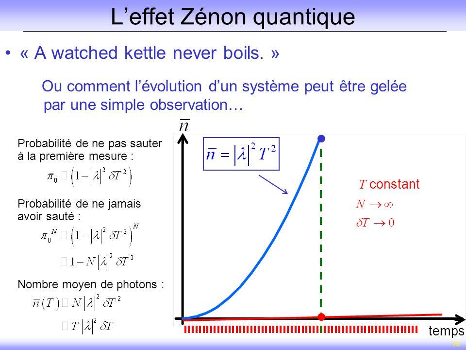 76 Leffet Zénon quantique « A watched kettle never boils. » Ou comment lévolution dun système peut être gelée par une simple observation… temps T cons