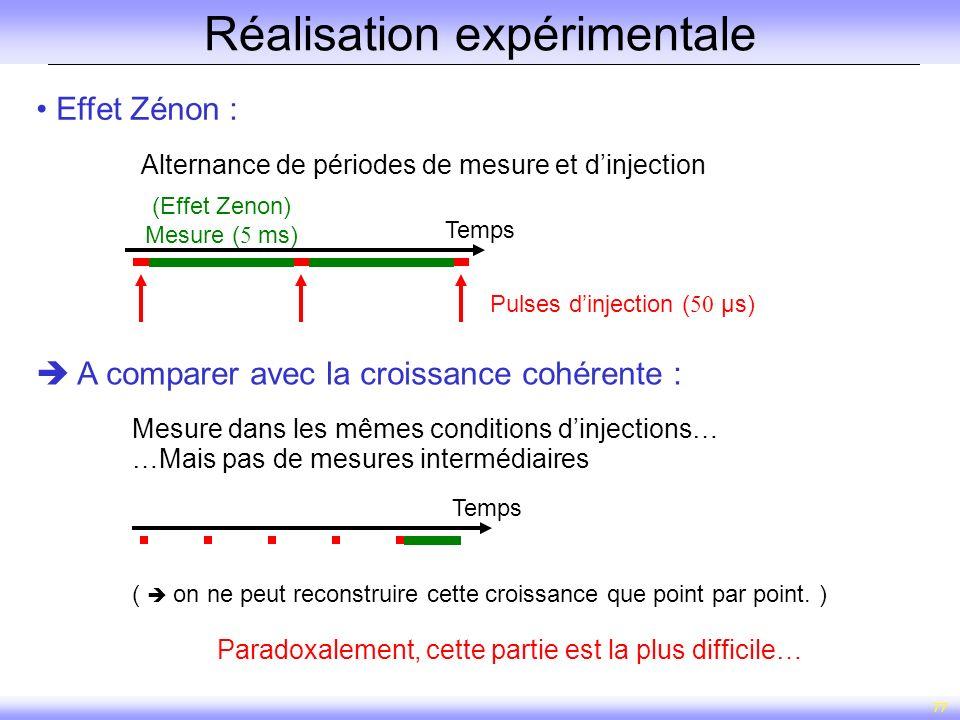 77 Réalisation expérimentale Effet Zénon : Alternance de périodes de mesure et dinjection Temps Pulses dinjection ( 50 µs) (Effet Zenon) Mesure ( 5 ms