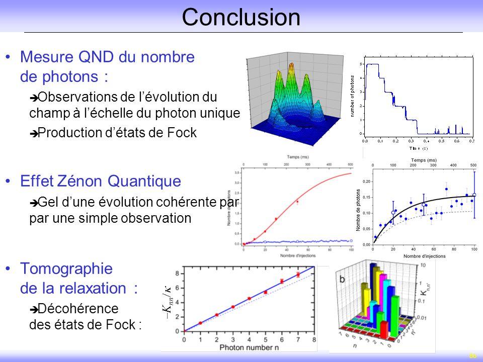86 Conclusion Mesure QND du nombre de photons : Observations de lévolution du champ à léchelle du photon unique Production détats de Fock Effet Zénon