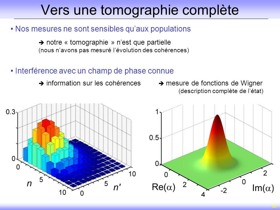 88 Vers une tomographie complète Nos mesures ne sont sensibles quaux populations notre « tomographie » nest que partielle (nous navons pas mesuré lévo