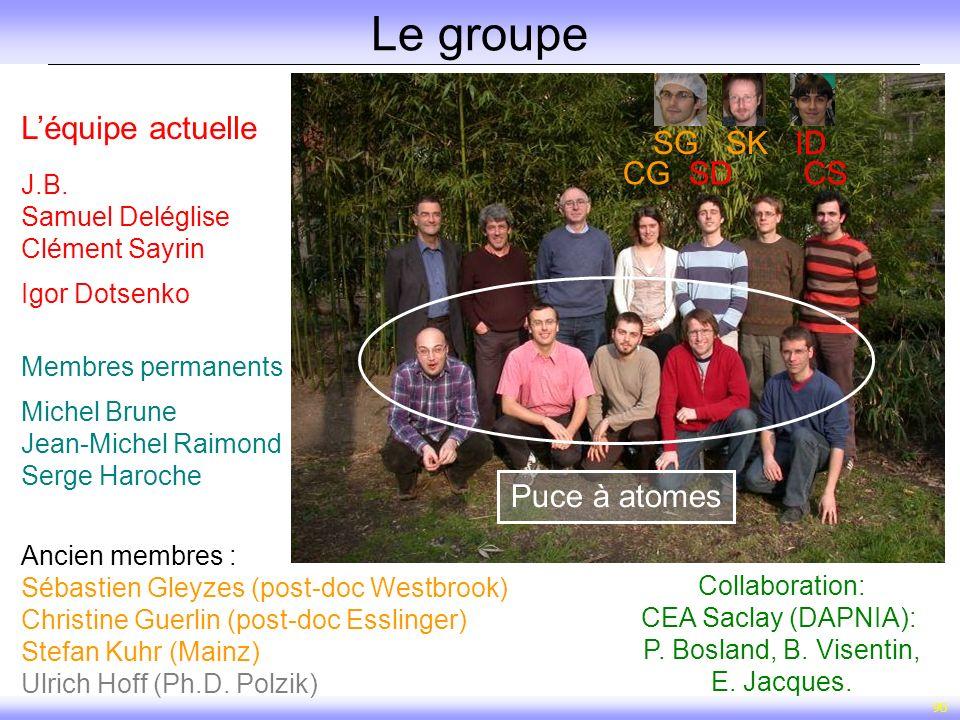 90 Le groupe Membres permanents Michel Brune Jean-Michel Raimond Serge Haroche Collaboration: CEA Saclay (DAPNIA): P. Bosland, B. Visentin, E. Jacques