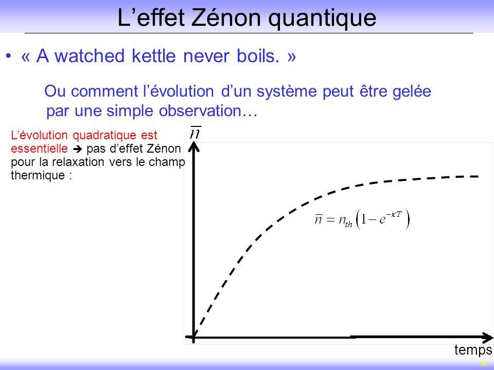 92 Leffet Zénon quantique « A watched kettle never boils. » Ou comment lévolution dun système peut être gelée par une simple observation… temps Lévolu