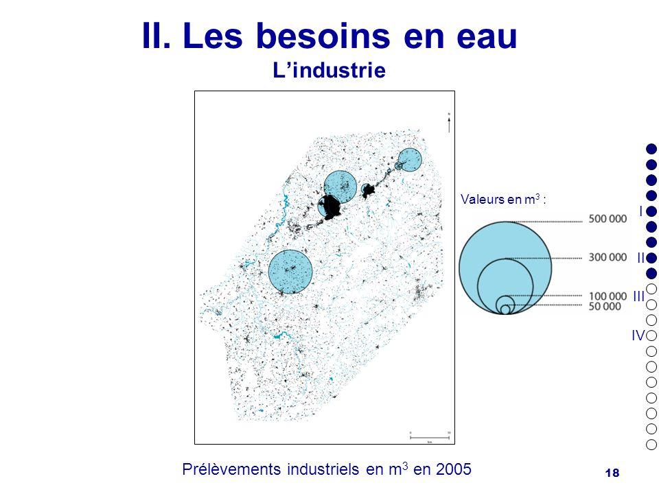 18 II. Les besoins en eau Lindustrie Prélèvements industriels en m 3 en 2005 I II III IV Valeurs en m 3 :