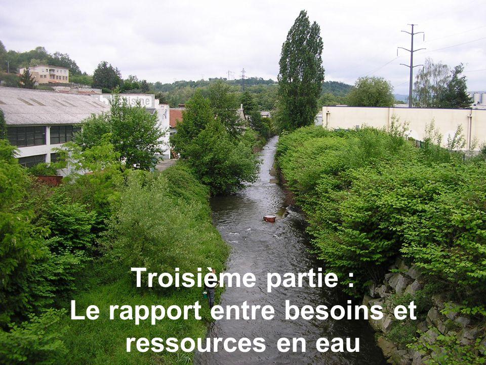 Troisième partie : Le rapport entre besoins et ressources en eau