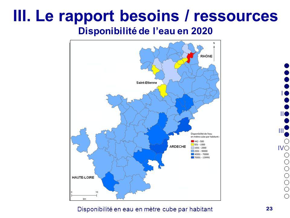 23 III. Le rapport besoins / ressources Disponibilité de leau en 2006 Disponibilité en eau en mètre cube par habitant III. Le rapport besoins / ressou