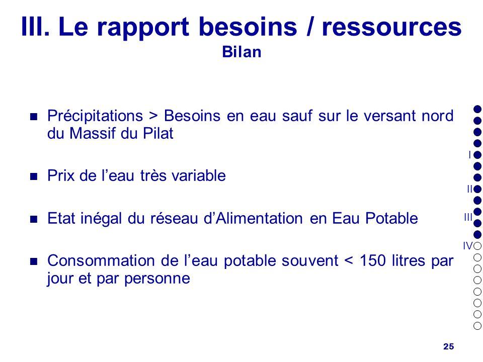 25 III. Le rapport besoins / ressources Bilan Précipitations > Besoins en eau sauf sur le versant nord du Massif du Pilat Prix de leau très variable E