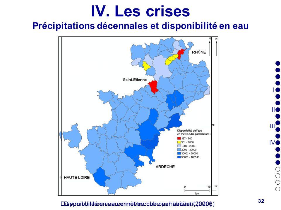 32 IV. Les crises Précipitations décennales et disponibilité en eau Disponibilité en eau en mètre cube par habitant (2006)Disponibilité en eau en mètr