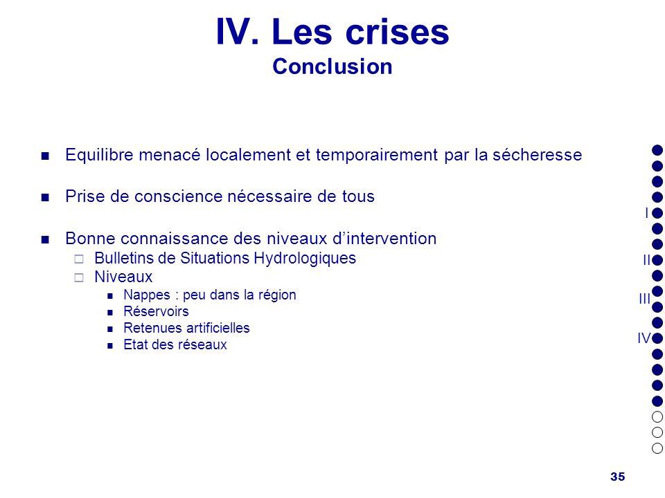 35 IV. Les crises Conclusion Equilibre menacé localement et temporairement par la sécheresse Prise de conscience nécessaire de tous Bonne connaissance