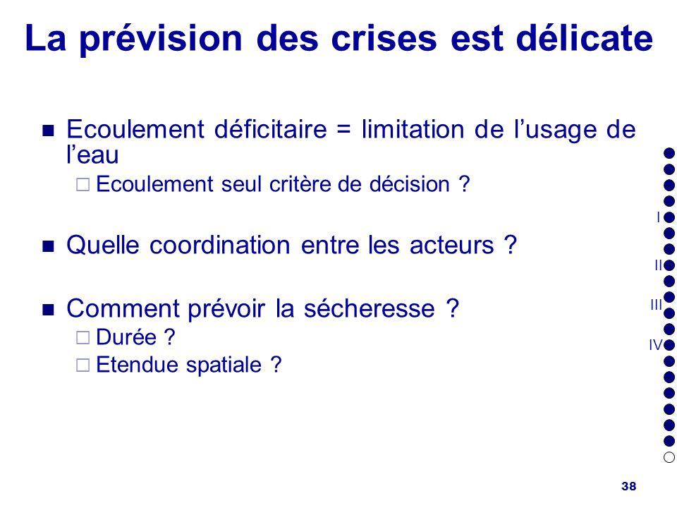 38 La prévision des crises est délicate Ecoulement déficitaire = limitation de lusage de leau Ecoulement seul critère de décision ? Quelle coordinatio