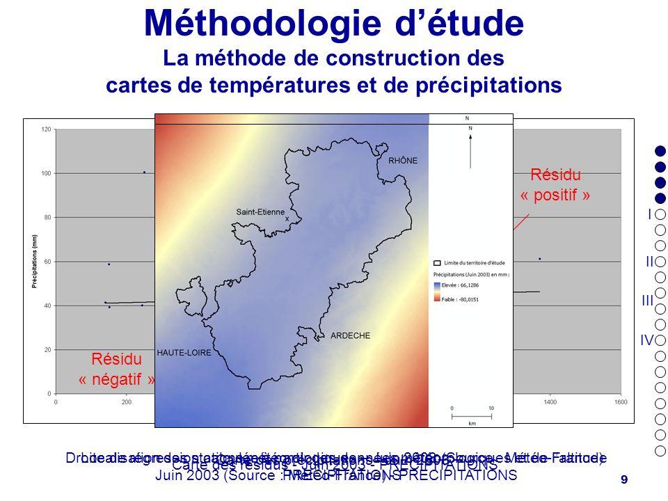 9 Méthodologie détude La méthode de construction des cartes de températures et de précipitations Résidu « négatif » Résidu « positif » Localisation de