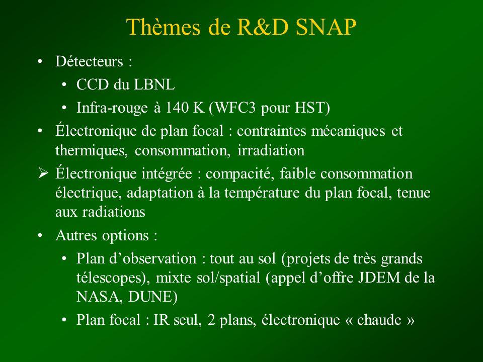 Thèmes de R&D SNAP Détecteurs : CCD du LBNL Infra-rouge à 140 K (WFC3 pour HST) Électronique de plan focal : contraintes mécaniques et thermiques, con