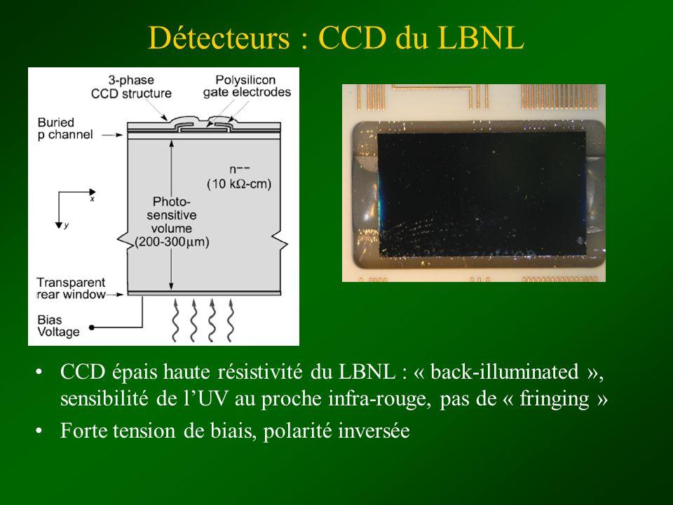 Détecteurs : CCD du LBNL CCD épais haute résistivité du LBNL : « back-illuminated », sensibilité de lUV au proche infra-rouge, pas de « fringing » For