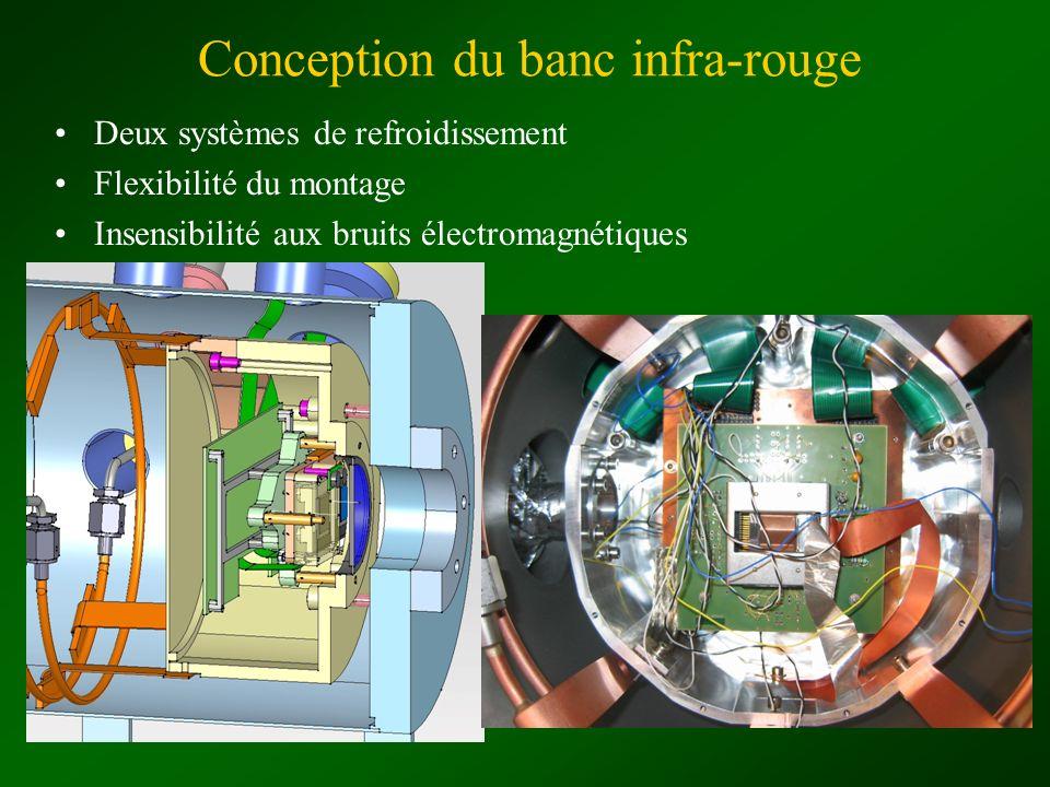 Conception du banc infra-rouge Deux systèmes de refroidissement Flexibilité du montage Insensibilité aux bruits électromagnétiques