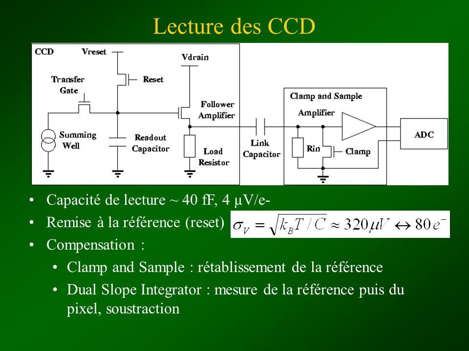 Lecture des CCD Capacité de lecture ~ 40 fF, 4 µV/e- Remise à la référence (reset) Compensation : Clamp and Sample : rétablissement de la référence Du