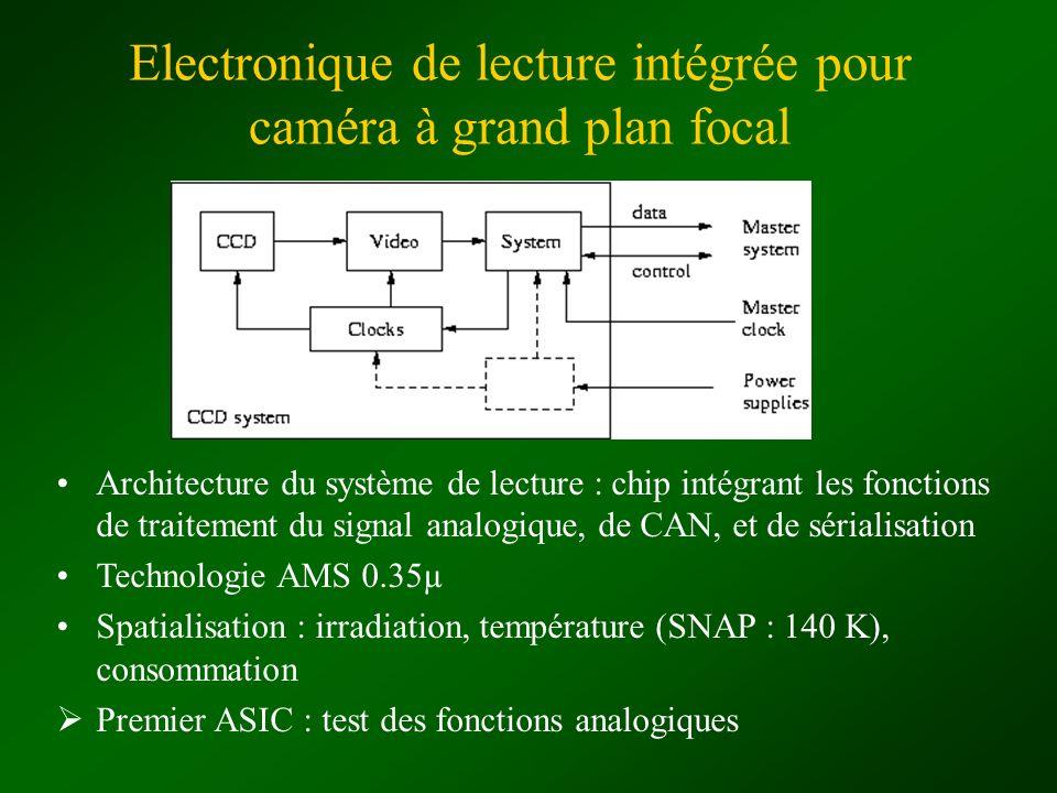 Electronique de lecture intégrée pour caméra à grand plan focal Architecture du système de lecture : chip intégrant les fonctions de traitement du sig