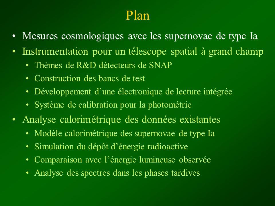 Plan Mesures cosmologiques avec les supernovae de type Ia Instrumentation pour un télescope spatial à grand champ Thèmes de R&D détecteurs de SNAP Con