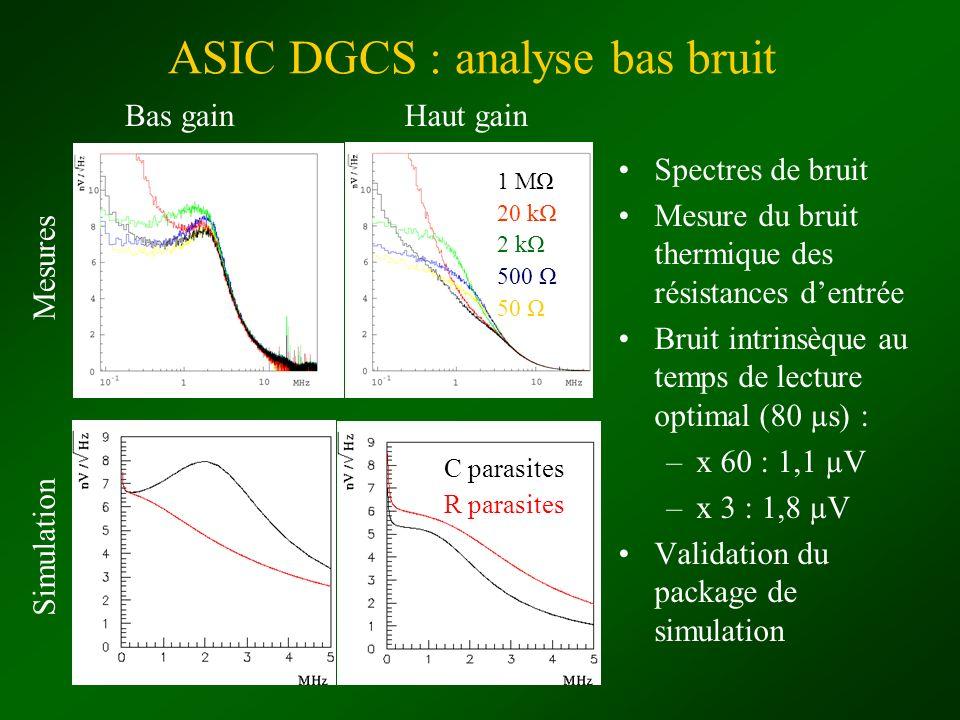 ASIC DGCS : analyse bas bruit Spectres de bruit Mesure du bruit thermique des résistances dentrée Bruit intrinsèque au temps de lecture optimal (80 µs