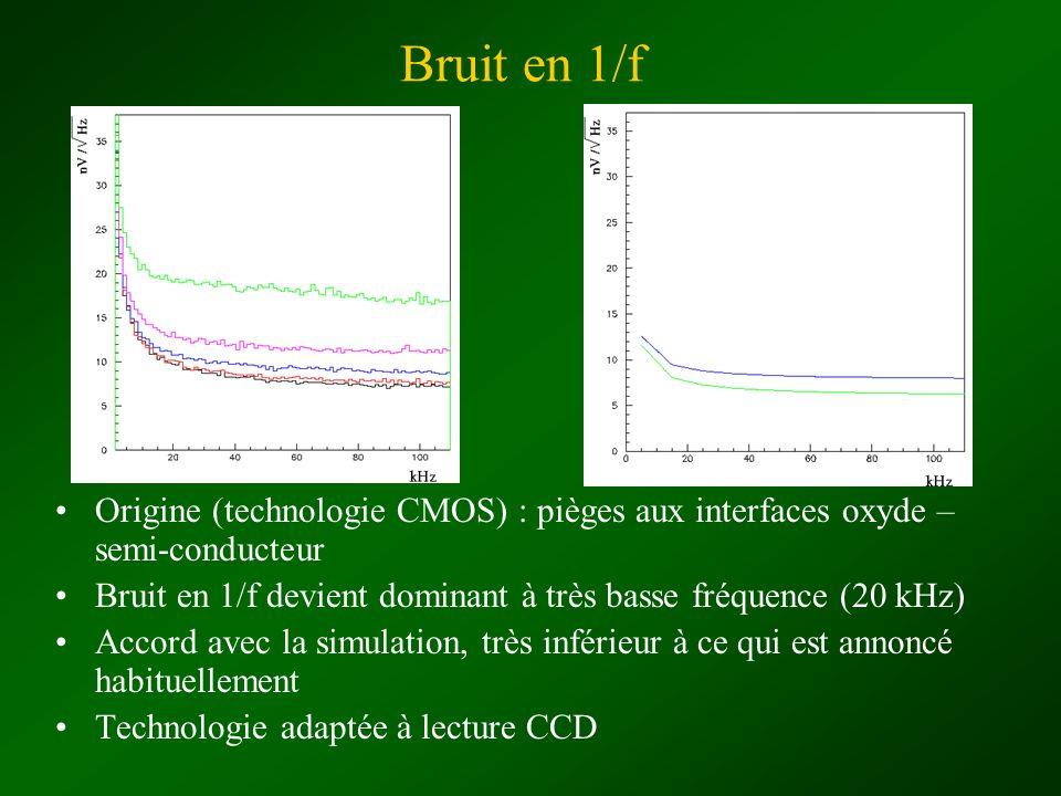 Bruit en 1/f Origine (technologie CMOS) : pièges aux interfaces oxyde – semi-conducteur Bruit en 1/f devient dominant à très basse fréquence (20 kHz)