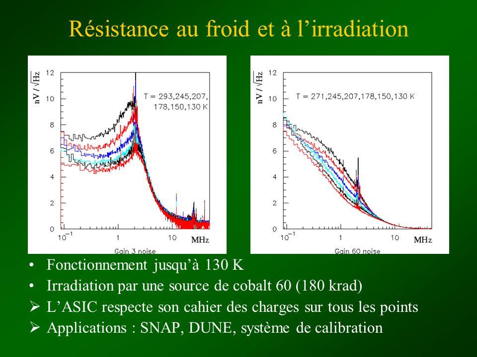 Résistance au froid et à lirradiation Fonctionnement jusquà 130 K Irradiation par une source de cobalt 60 (180 krad) LASIC respecte son cahier des cha