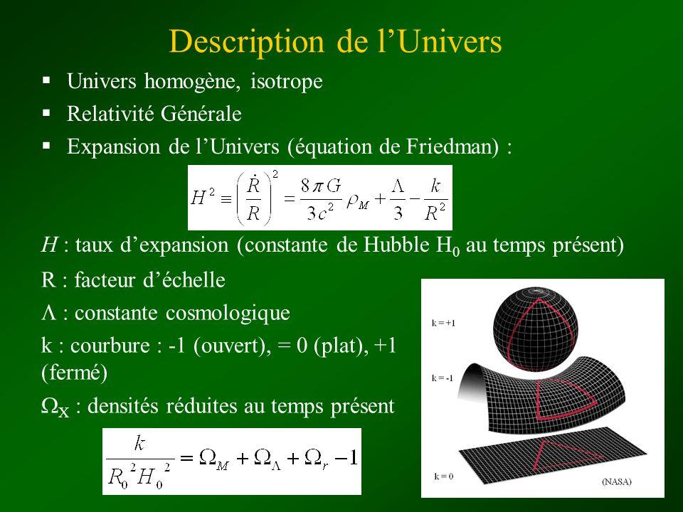 Courbes bolométriques avec SALT Modélisation des courbes de lumière avec SALT : –Template spectral –Paramètres empiriques : magnitude m B *, stretch, couleur –Entraînement sur un lot de données important –Optimisé pour lajustement cosmologique Bolométrie : bande spectrale 3000 – 10000 Å Calibration absolue : –ajustement cosmologique : relation entre luminosité intrinsèque et paramètres empiriques –constante de Hubble (WMAP)