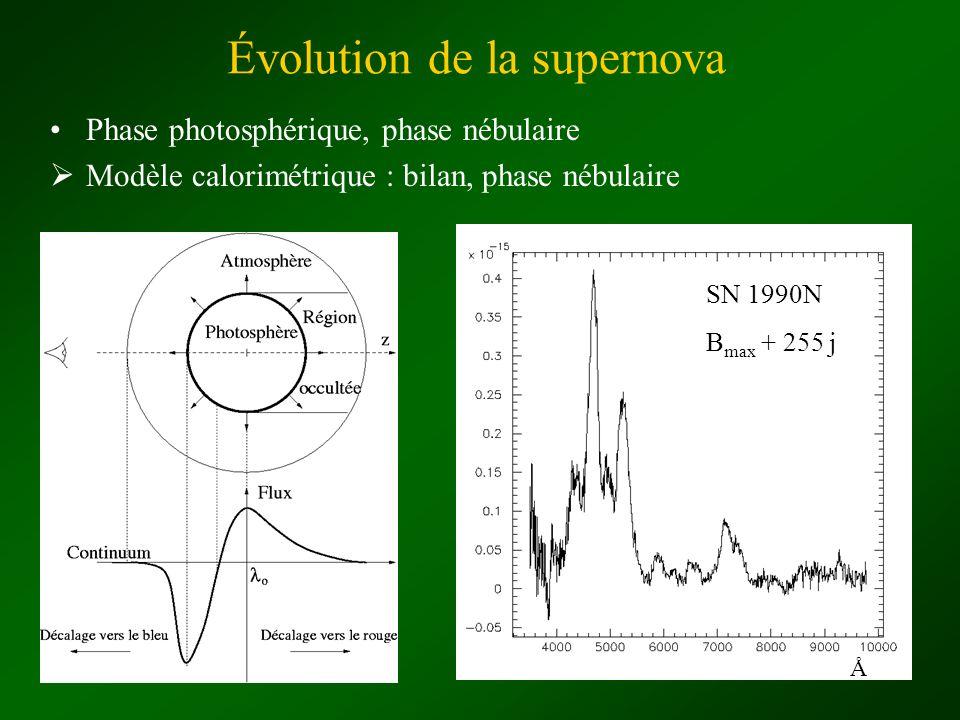 Phase photosphérique, phase nébulaire Modèle calorimétrique : bilan, phase nébulaire Évolution de la supernova SN 1990N B max + 255 j Å
