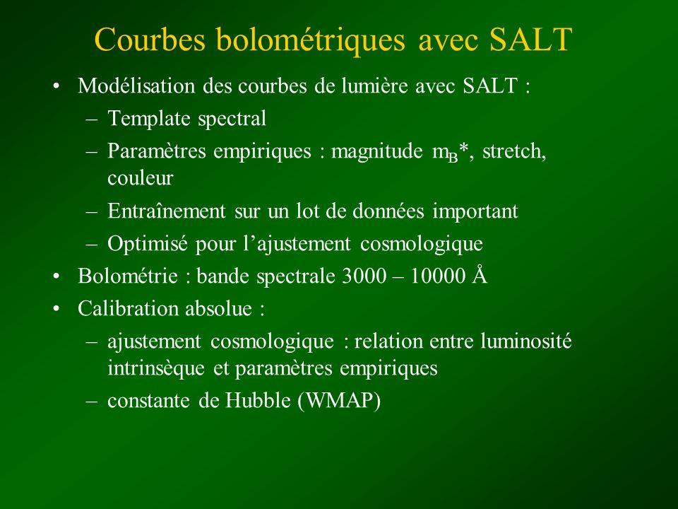 Courbes bolométriques avec SALT Modélisation des courbes de lumière avec SALT : –Template spectral –Paramètres empiriques : magnitude m B *, stretch,
