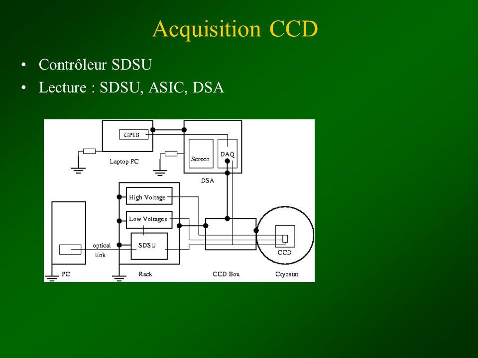 Acquisition CCD Contrôleur SDSU Lecture : SDSU, ASIC, DSA