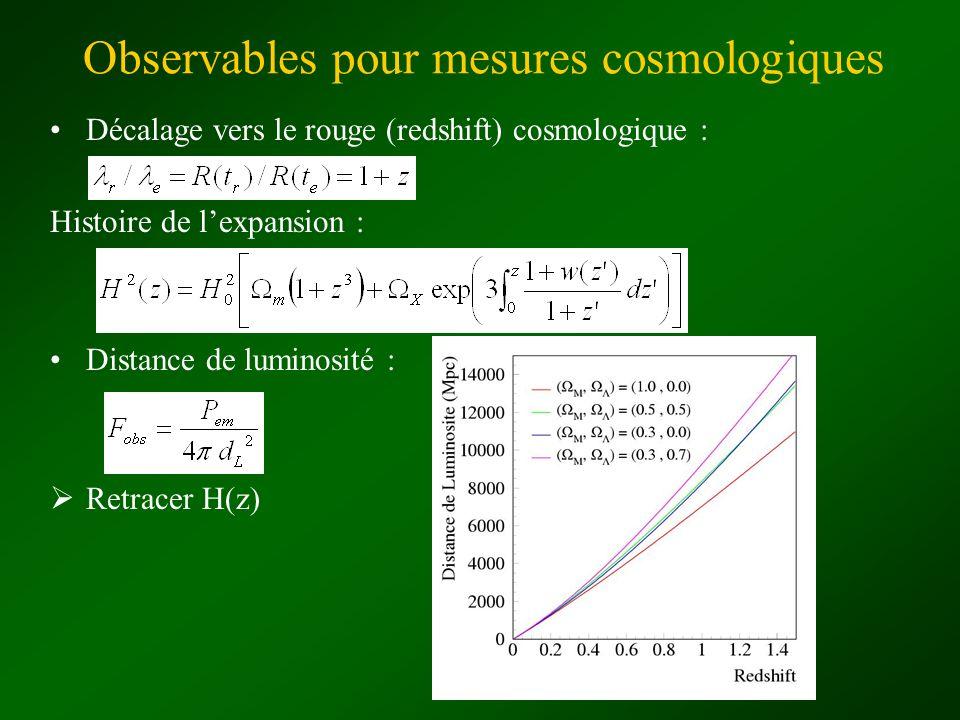 Observables pour mesures cosmologiques Décalage vers le rouge (redshift) cosmologique : Histoire de lexpansion : Distance de luminosité : Retracer H(z