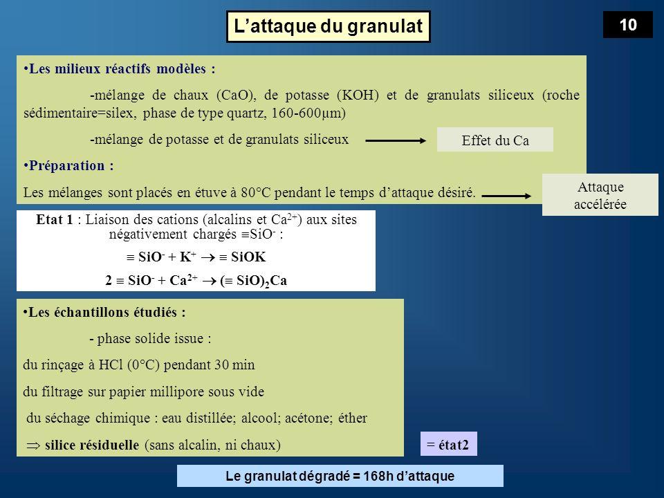 Plan de lexposé I- La Réaction Alcali-Silice (RAS) – le Granulat réactif II- La Première étape de la RAS III- Les Manifestations multi-échelle de la RAS CONCLUSIONS PERSPECTIVES 11