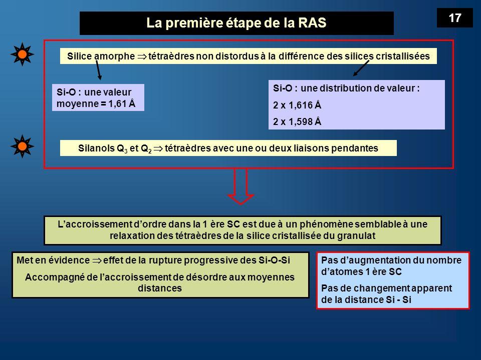 Plan de lexposé I- La Réaction Alcali-Silice (RAS) – le Granulat réactif II- La Première étape de la RAS III- Les Manifestations multi-échelle de la RAS CONCLUSIONS PERSPECTIVES 18