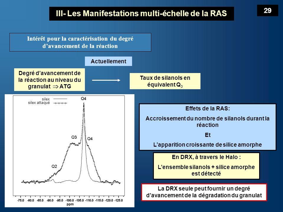 30 Plan de lexposé I- La Réaction Alcali-Silice (RAS) – le Granulat réactif II- La Première étape de la RAS III- Les Manifestations multi-échelle de la RAS CONCLUSIONS PERSPECTIVES