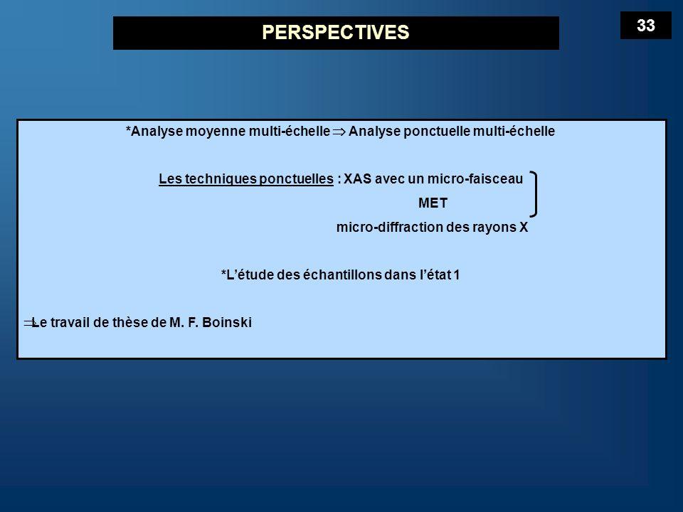 *Analyse moyenne multi-échelle Analyse ponctuelle multi-échelle Les techniques ponctuelles : XAS avec un micro-faisceau MET micro-diffraction des rayo