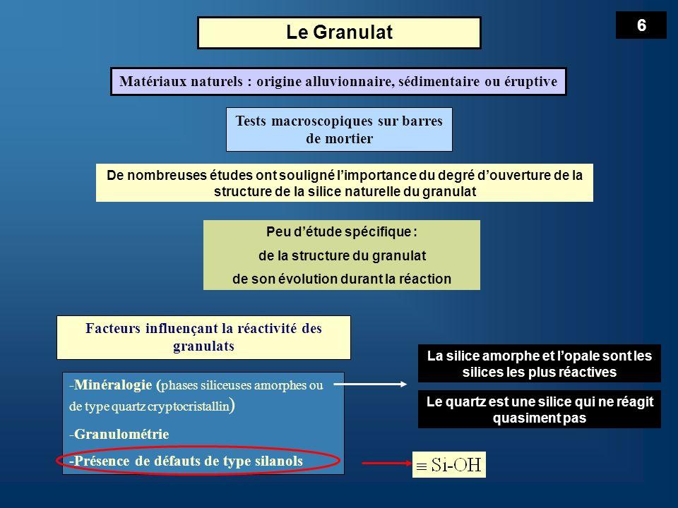 Le Granulat Quartz Quartz + silice amorphe Silex Taux de silanols (Q3) 1,3 %1,2 %5,3 % Silanols seuls ne justifient pas la réactivité Silice amorphe très réactive Opale très réactive STRUCTURE REACTIVITE Silex du nord de la France : 99% SiO 2 élaboration de béton potentiellement réactif état amorphe 7