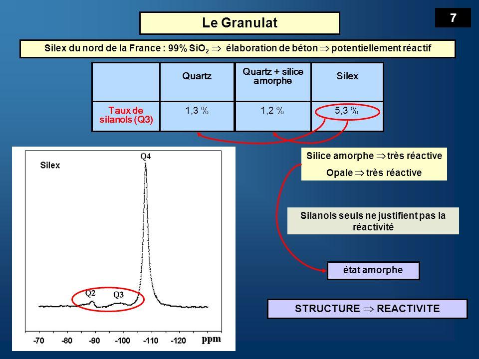 Quartz silex Intensité Le Granulat Phase de type quartz Diffractomètre Bragg-Brentano ( ) de marque Bruker équipé dun tube à rayons X à anticathode en cobalt ( = 1,78897Å) et dun détecteur linéaire PSD.
