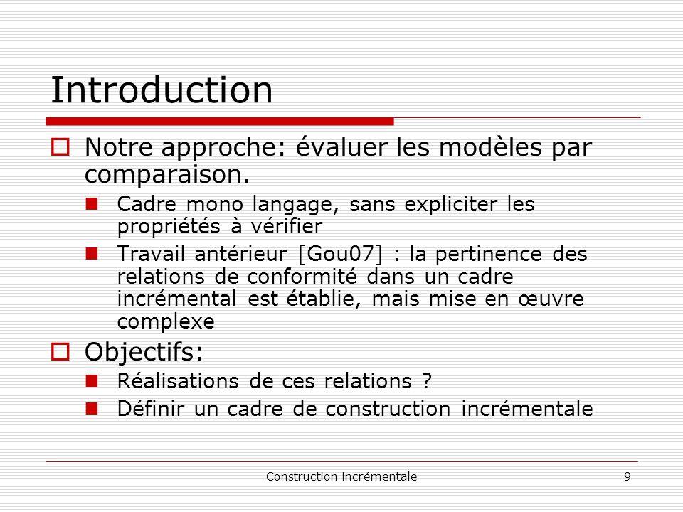 Construction incrémentale30 Analyse des machines détats UML Transformation des machines détats en LTS Association dune sémantique LTS aux concepts UML Méthodes et signaux des interfaces fournies ne sont pas masquées.