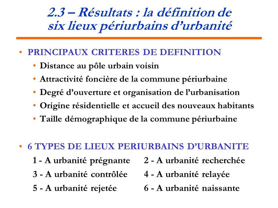 2.3 – Résultats : la définition de six lieux périurbains durbanité PRINCIPAUX CRITERES DE DEFINITION Distance au pôle urbain voisin Attractivité fonci