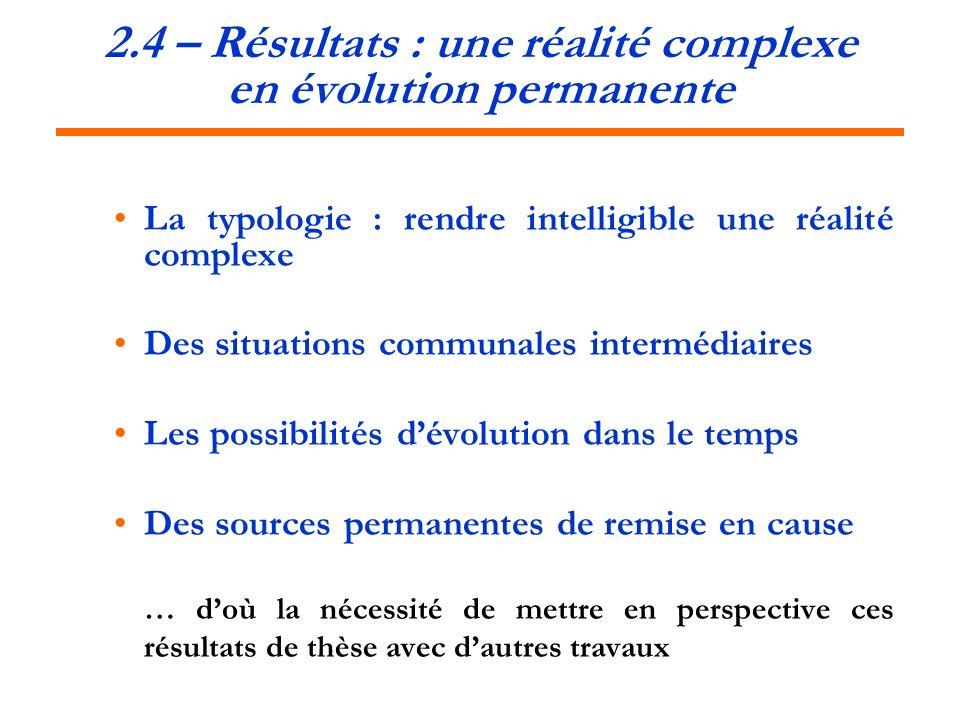 2.4 – Résultats : une réalité complexe en évolution permanente La typologie : rendre intelligible une réalité complexe Des situations communales inter